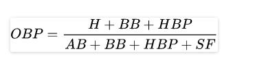 obp-formula